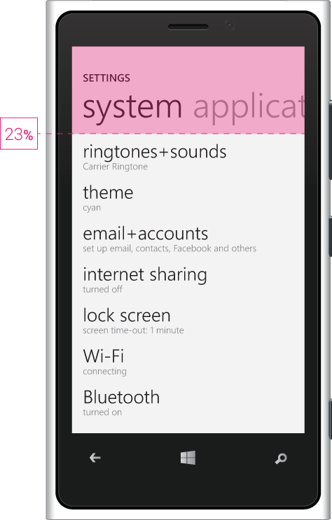 Image showing space used by system bars on Windows Phone.